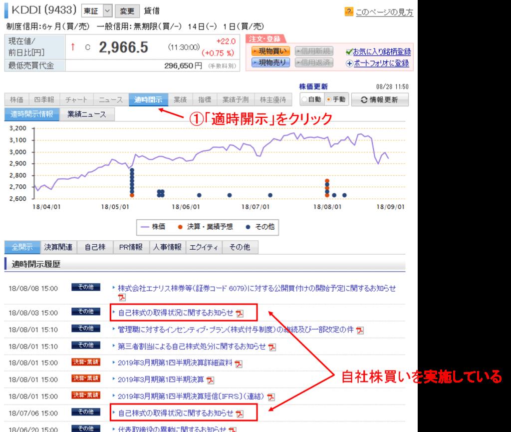 楽天証券の適時開示情報から自社株買いを調べる方法