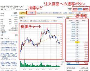 マネックス証券の銘柄画面(日本株)