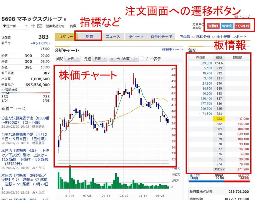 評判 マネックス 証券