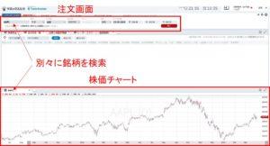 マネックス証券の銘柄画面(米国株)