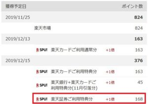 SPUの楽天証券利用分