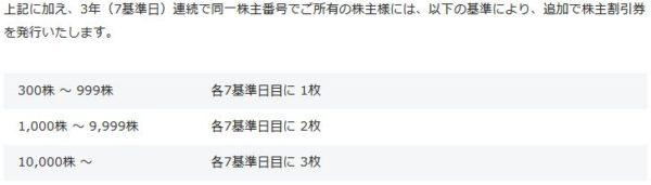 JAL(日本航空)の株主優待(長期株主特典)